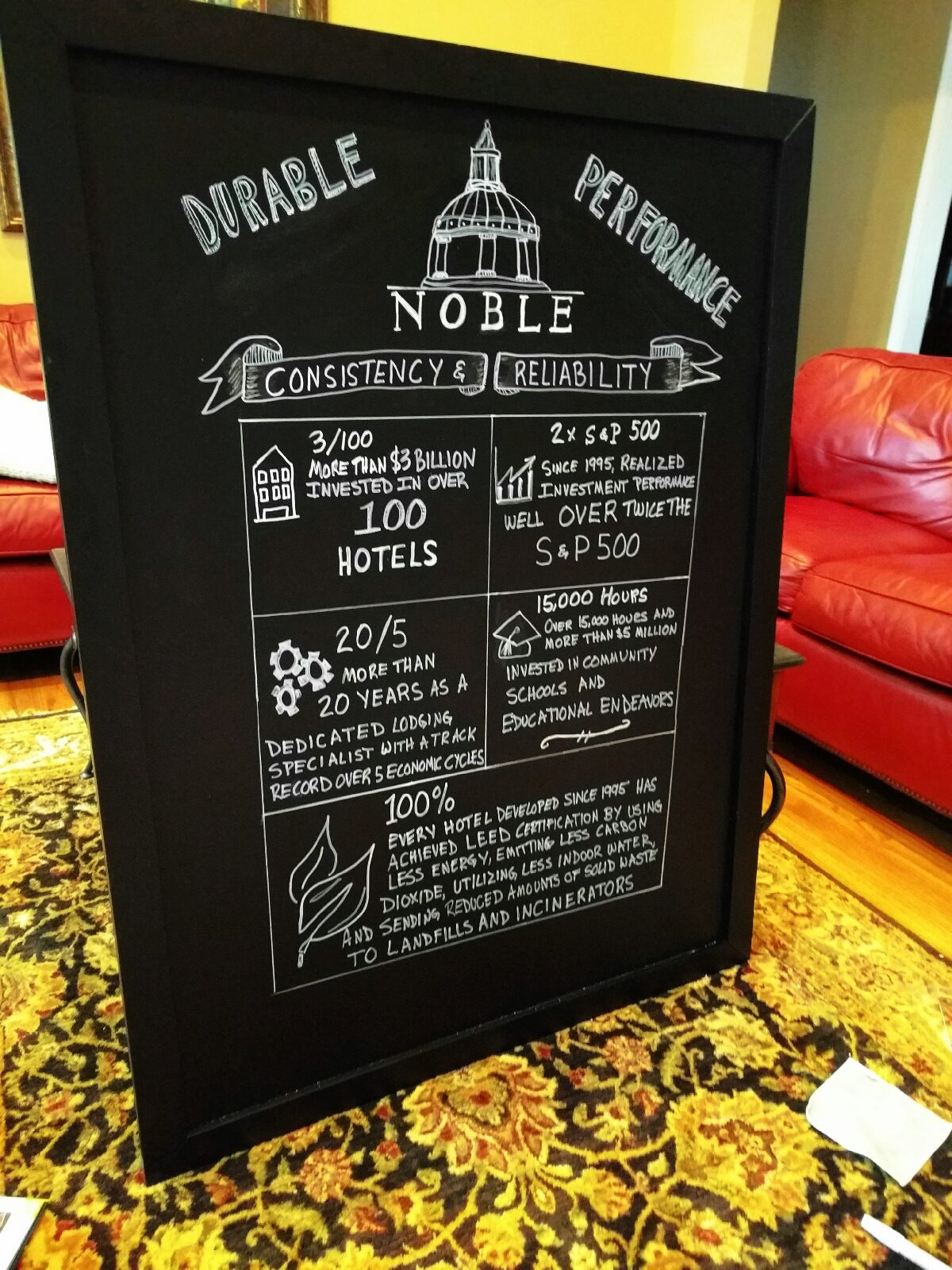 Corporate Chalkboard Sign Created for Investment Group