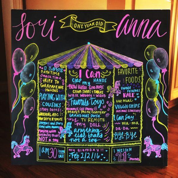 birthday chalkboard