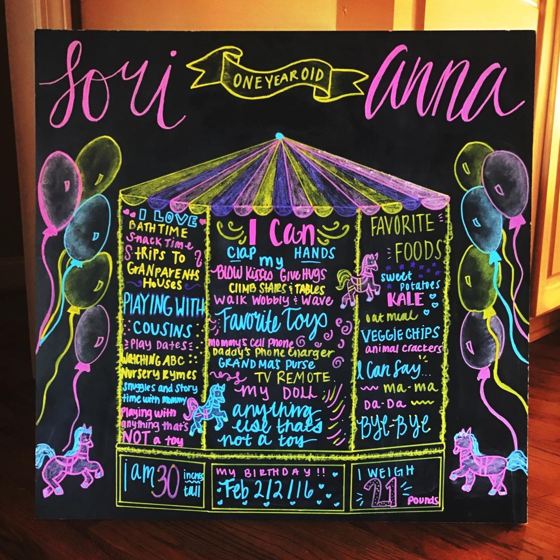 Custom Birthday Chalkboard is a Big Hit!